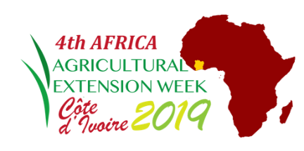 NIFAAS attends the 4th Africa Wide Extension Week in Abidjan